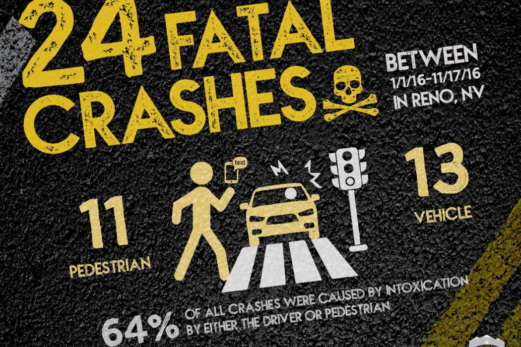 24 Fatal crashes between January 2016 and November 2016