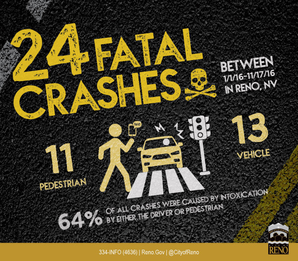 24 Fatal crashes between January 2016 and November 2016